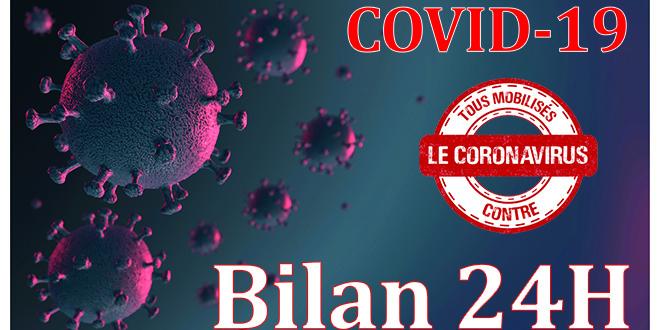 Covid19: 164 nouveaux cas ce lundi à 18h00