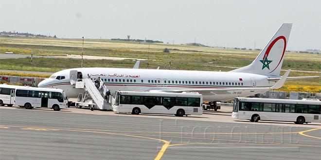 Aérien: Ce que risquent de perdre les compagnies africaines