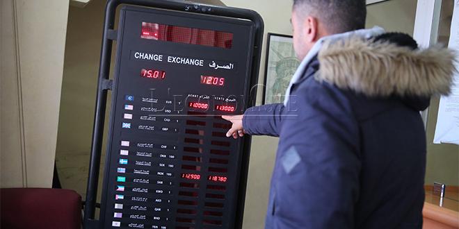 Légère appréciation du dirham face à l'euro