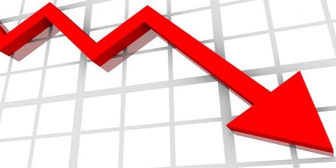 La croissance recule encore au 2e trimestre