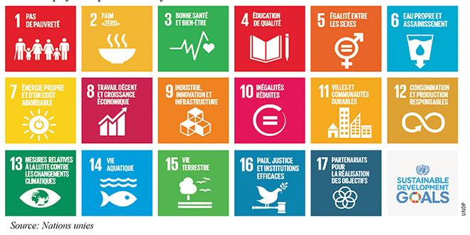 Congrès mondial des statistiques: La révolution des données en faveur des ODD