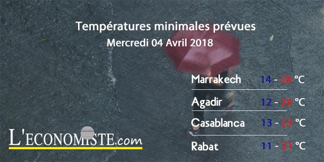 Températures min et max prévues - Mercredi 04 Avril 2018