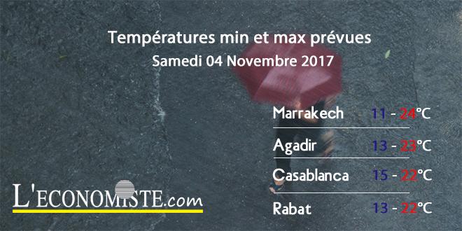 Températures minimales et maximales pour le Samedi 03 Novembre 2017