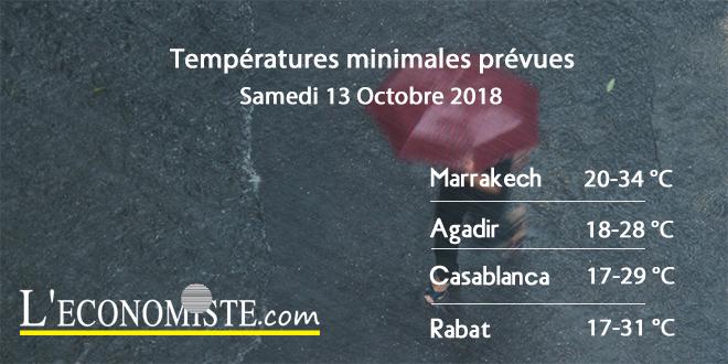 Températures max prévues - Samedi 13 Octobre 2018