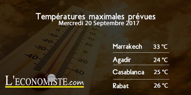 Températures maximales pour la journée du 20 septembre 2017