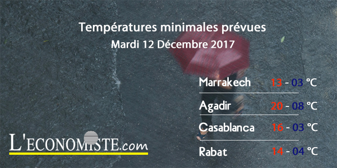 Températures min et max prévues - Mardi 12 Décembre 2017