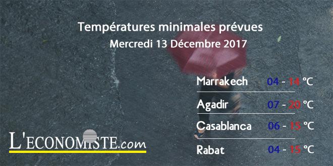 Températures min et max prévues - Mercredi 13 Décembre 2017