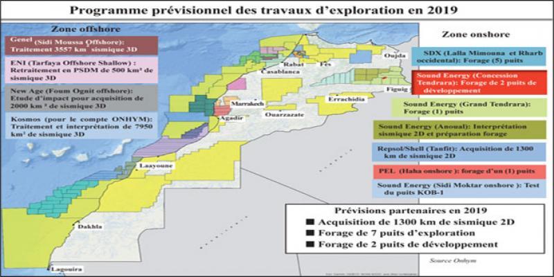 Atlantic Free Zone branchée au gaz du Gharb