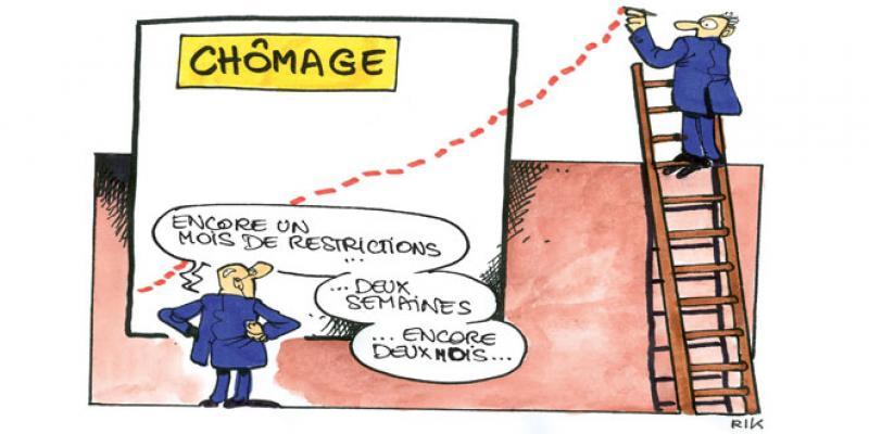 Enquête du HCP: Les chiffres chocs de l'emploi