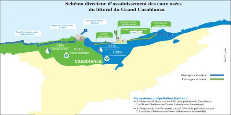 Casablanca: Le littoral à 100% dépollué