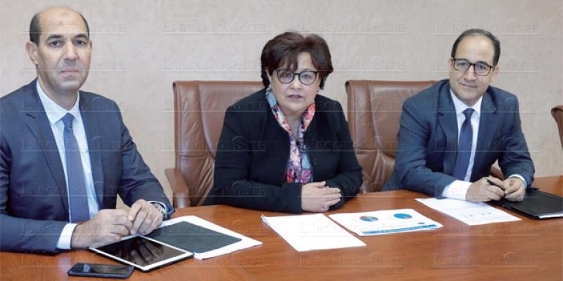 Emprunt international: «Le spread dénote la crédibilité des choix du Maroc»