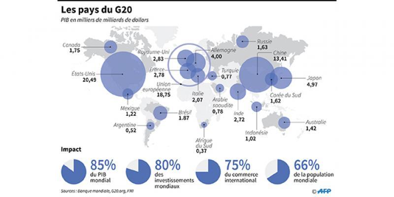G20: Des sujets bouillants au programme