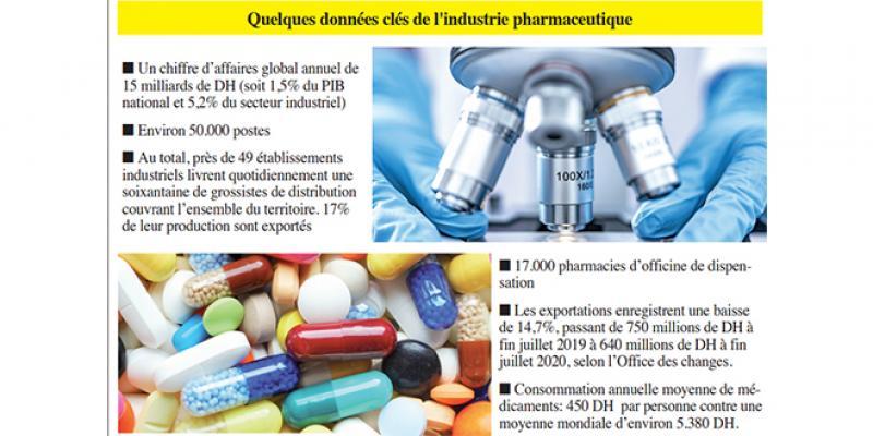 Politique des médicaments: Les recommandations de la mission parlementaire