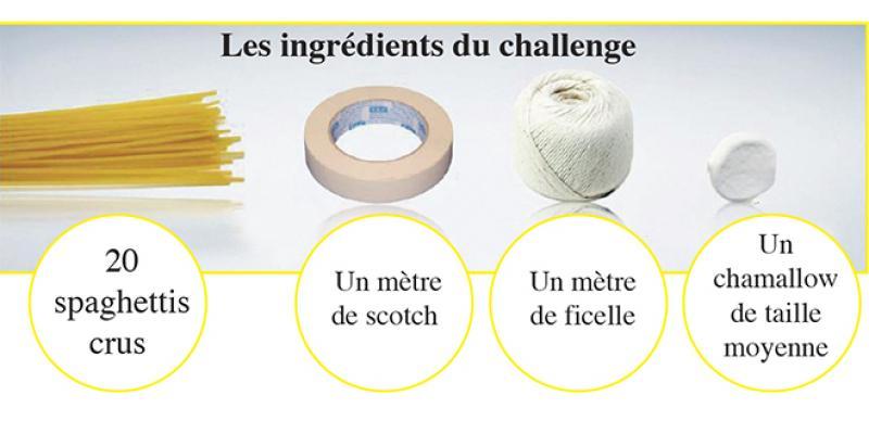 Marshmallow challenge: Développer l'esprit d'équipe par le jeu