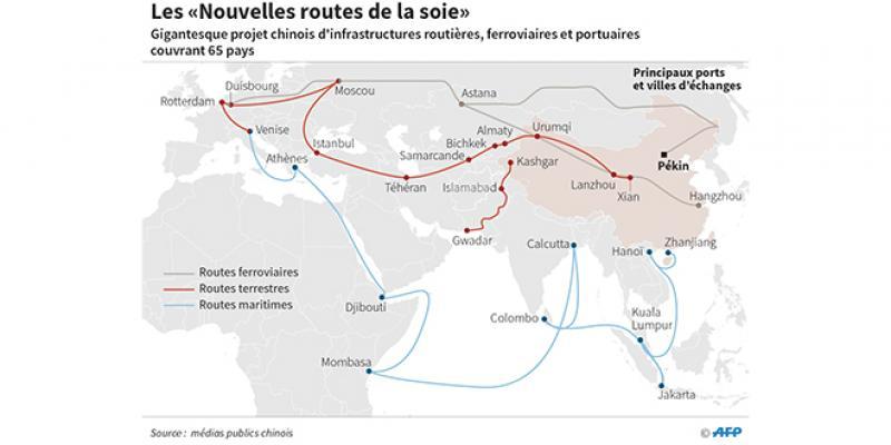 Grand sommet des Nouvelles routes de la soie