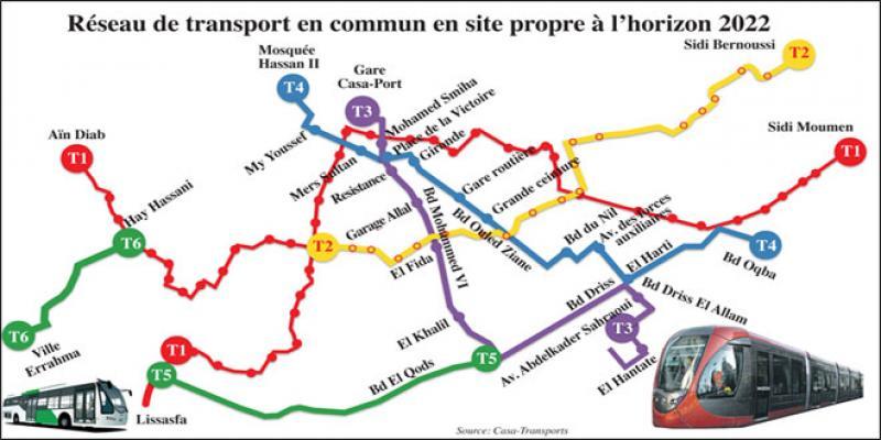 BHNS: Le tram sur pneu opérationnel en 2020 à Casablanca