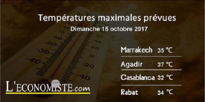Températures maximales pour la journée du 15 octobre 2017