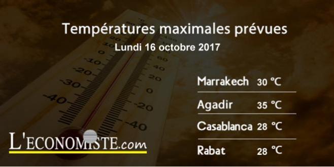 Températures maximales pour la journée du 16 octobre 2017