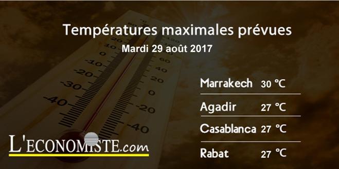Températures maximales pour la journée du 29 août 2017