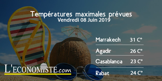 Températures max prévues - Vendredi 08 Juin 2019