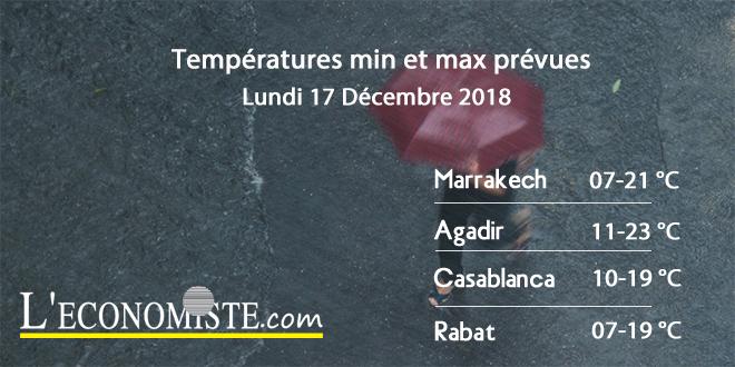Températures min et max prévues - Lundi 17 Décembre 2018