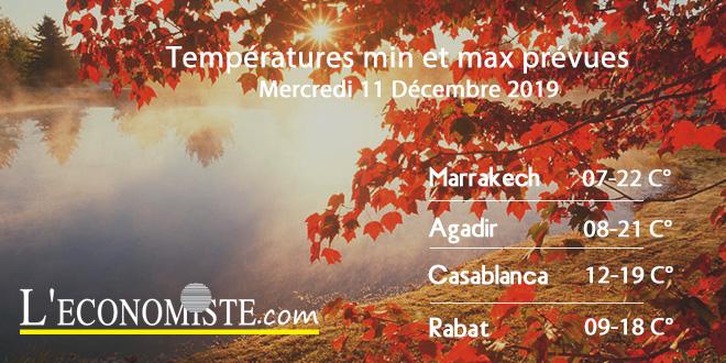 Températures min et max prévues - Mercredi 11 Décembre 2019