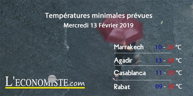 Températures min et max prévues - Mercredi 13 Février 2019