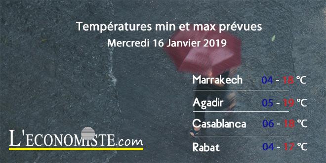 Températures min et max prévues - Mercredi 16 Janvier 2019