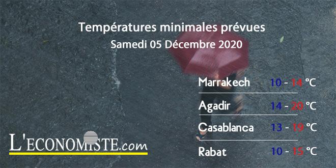 Températures min et max prévues - Samedi 05 décembre 2020