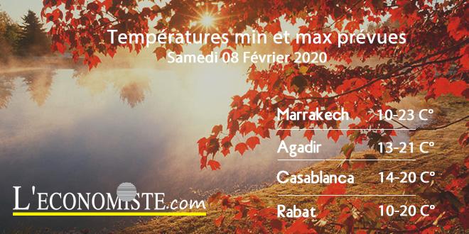 Températures min et max prévues - Samedi 08 Février 2020