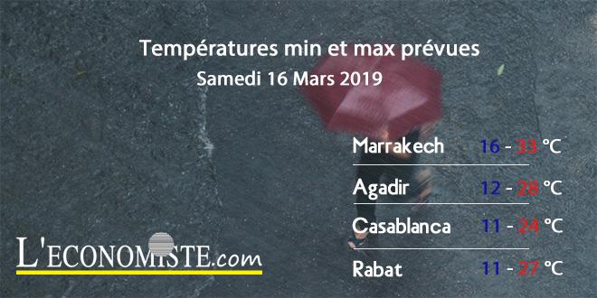 Températures min et max prévues - Samedi 16 Mars 2019