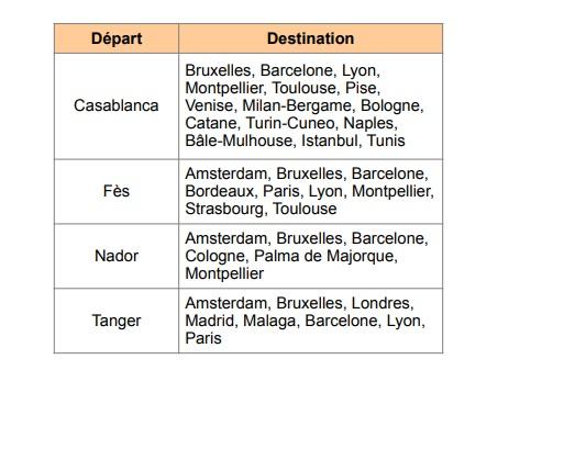 2020_07_13_08_58_26_pr_reprise_des_vols_internationaux_fr_final_1_.jpg