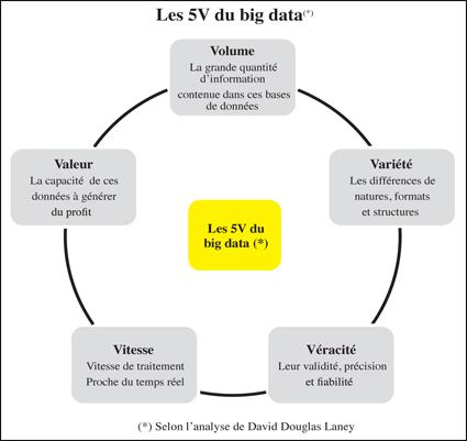5v_big_data_012.jpg