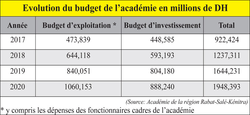 academie-de-rabat-070.jpg