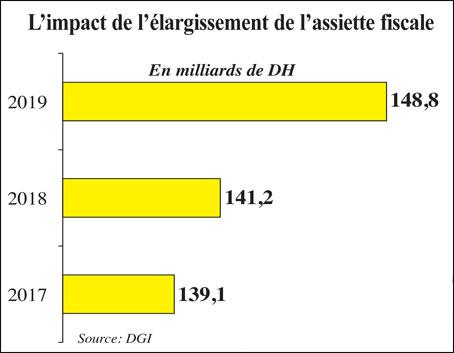 aciettes-fiscales-091.jpg