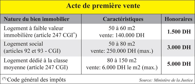 acte_vente_notaires_013.jpg