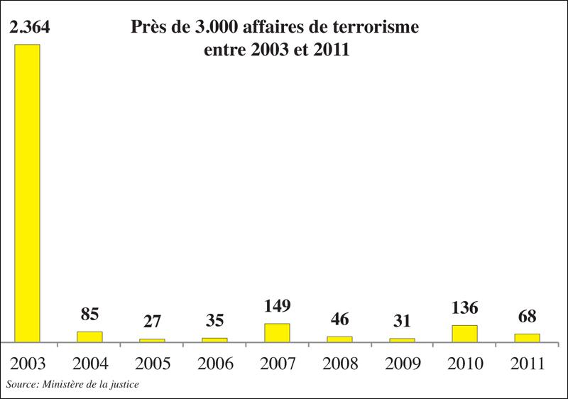 affaires_terroristes_082.jpg