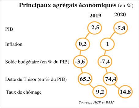 agregats-economique-03.jpg