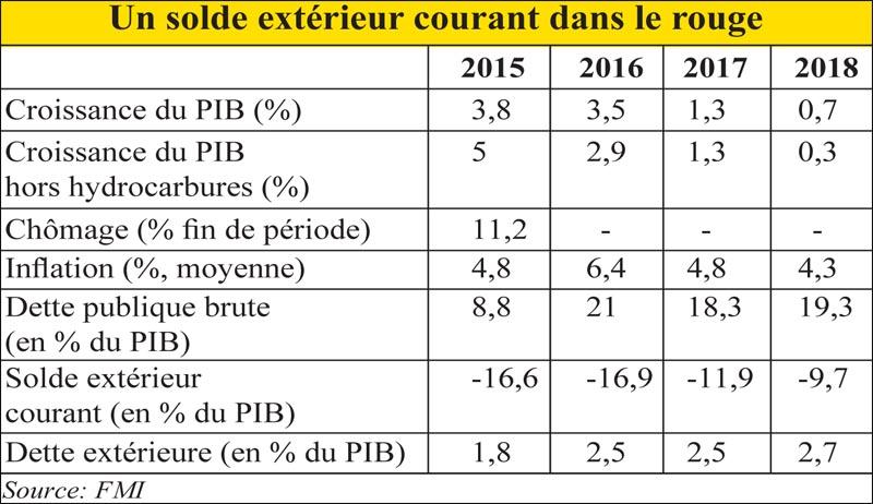 algerie_economie_039.jpg