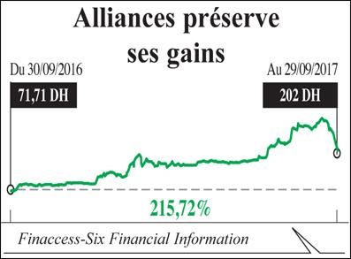 alliances_gains_017.jpg