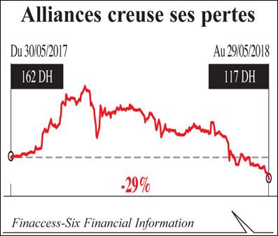 alliances_pertes_083.jpg