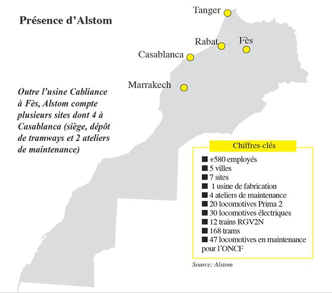 International: Alstom mise sur le câblage pour renforcer sa présence au Maroc
