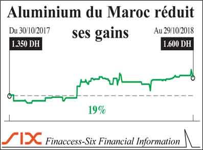 aluminium_maroc_082.jpg