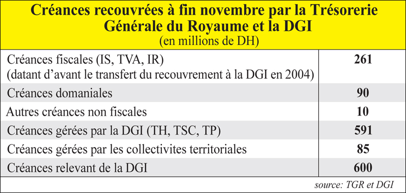 amnistie_fiscale_006.jpg