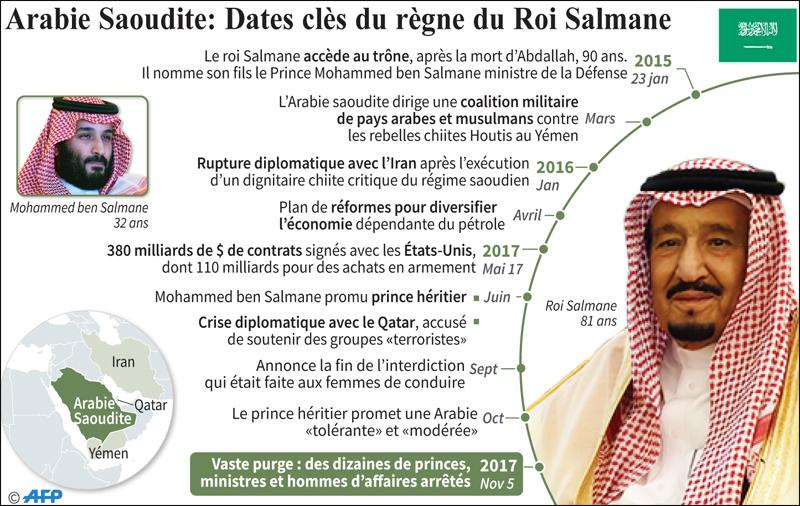 arabie_saoudire_mbs_042.jpg