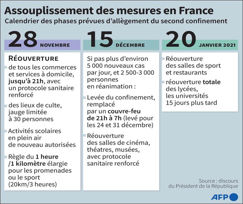 assouplissement-france-092.jpg
