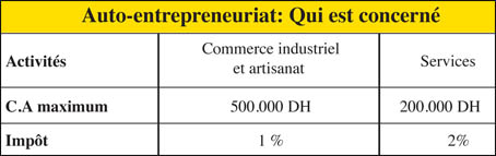 auto_entrepreneur_030.jpg