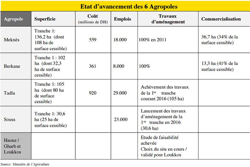 avancement_agropoles_5005.jpg