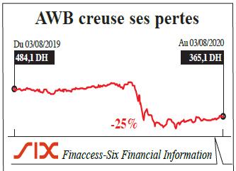 awb_bourse.jpg