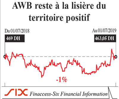 awb_finances_5547.jpg